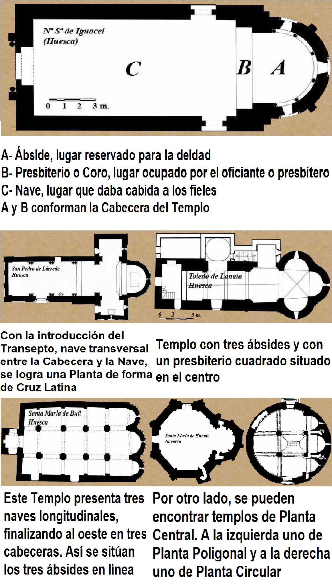 Elementos principales de la arquitectura y decoraci n for Tipos de cocina arquitectura